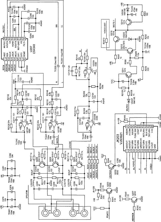 Разъемы RCA и SCART
